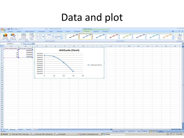 Data and plot