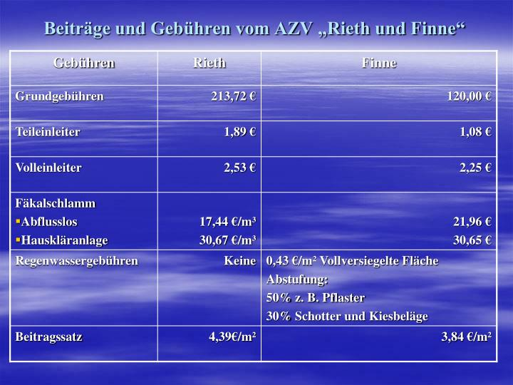 """Beiträge und Gebühren vom AZV """"Rieth und Finne"""""""