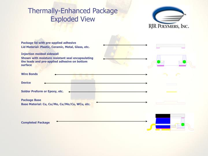 Package lid with pre-applied adhesive