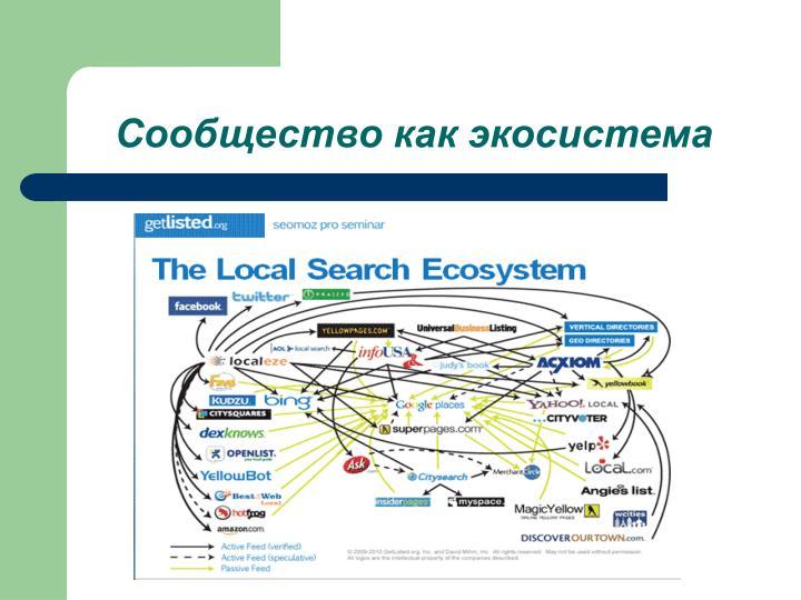 Сообщество как экосистема