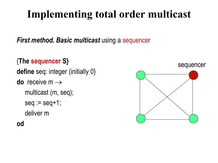 First method. Basic multicast