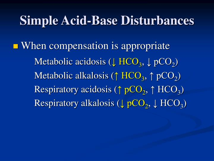 Simple acid base disturbances