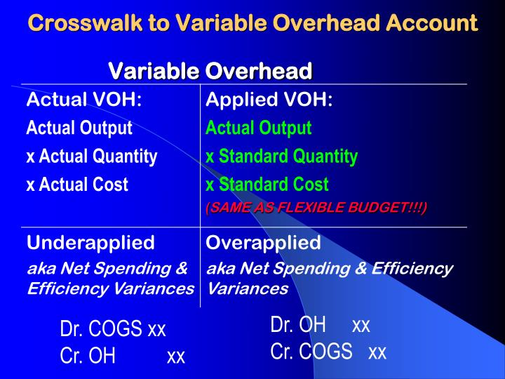 Crosswalk to Variable Overhead Account