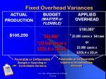 fixed overhead variances1