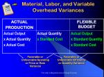 material labor and variable overhead variances2