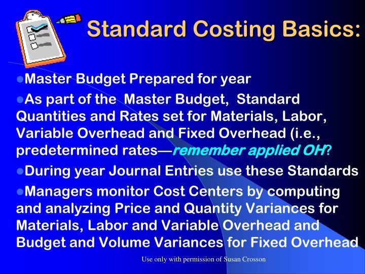 Standard Costing Basics: