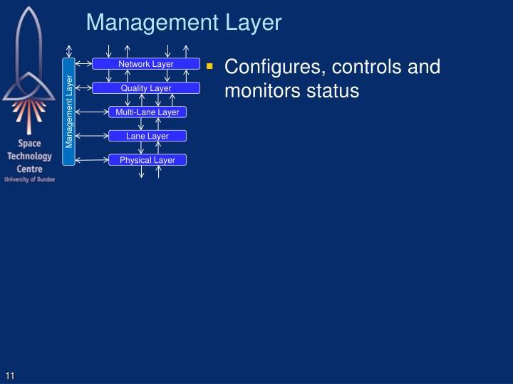 Management Layer