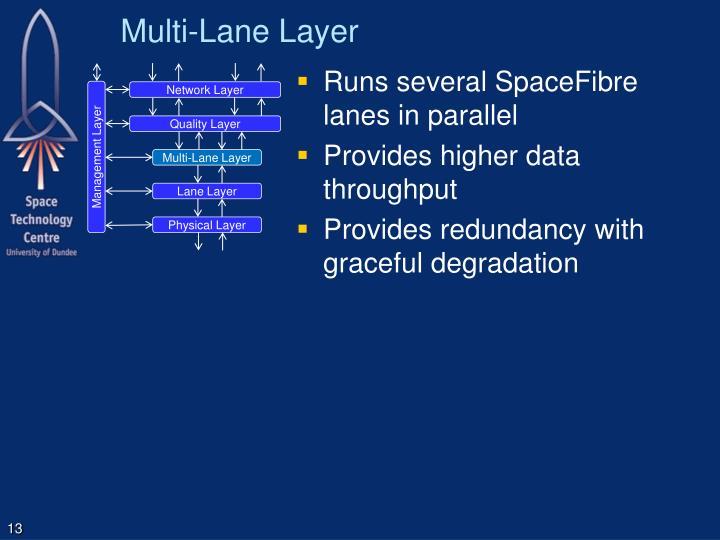 Multi-Lane Layer