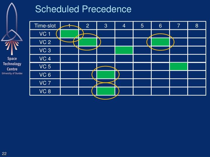 Scheduled Precedence