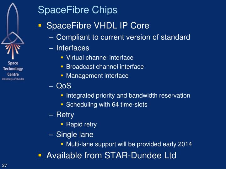 SpaceFibre Chips