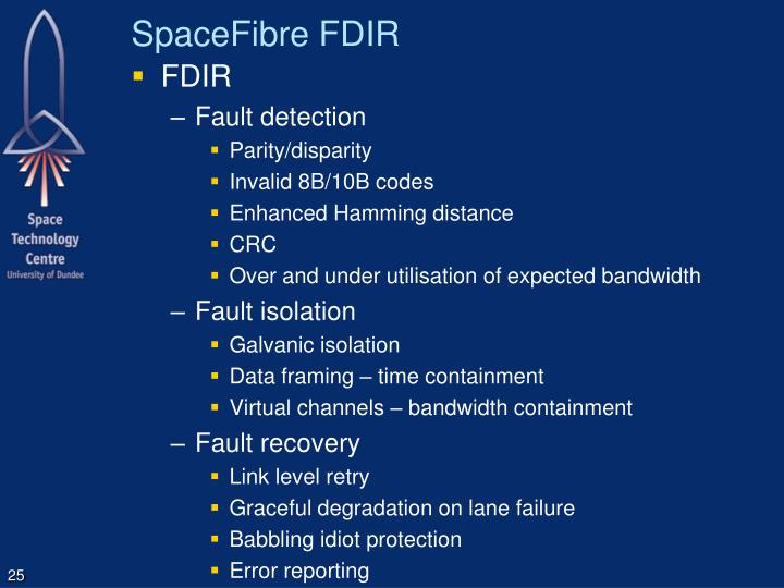 SpaceFibre FDIR