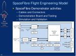 spacefibre flight engineering model