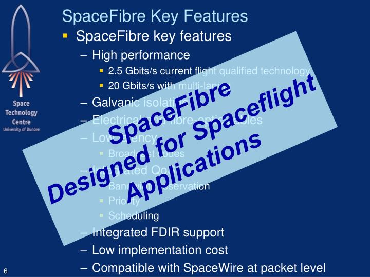 SpaceFibre Key Features