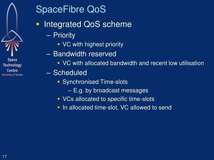 SpaceFibre QoS