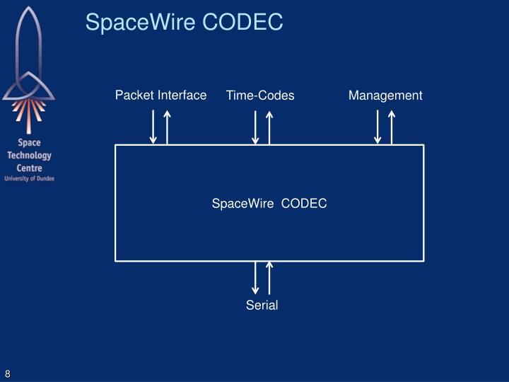 SpaceWire CODEC