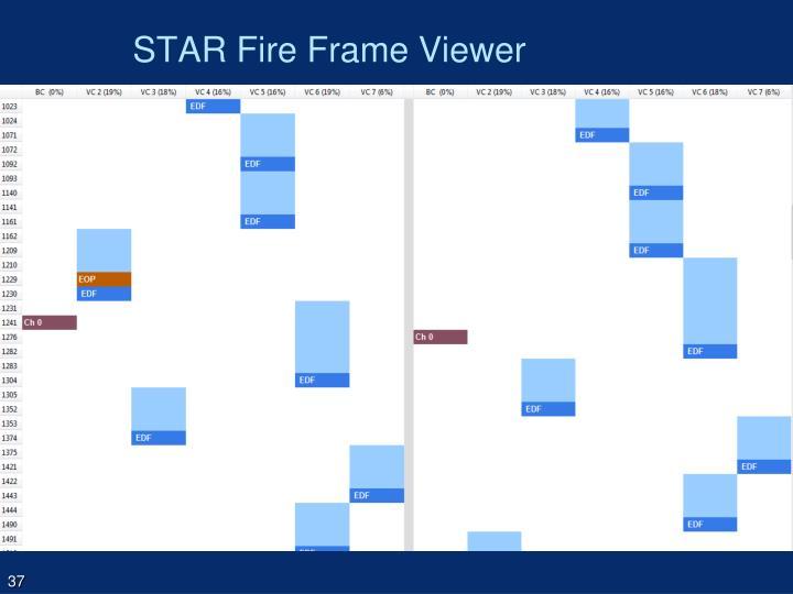 STAR Fire Frame Viewer