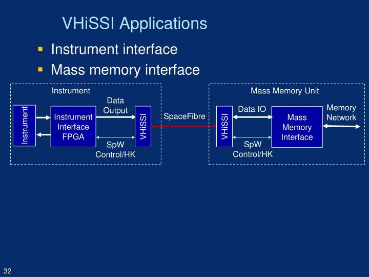 VHiSSI Applications