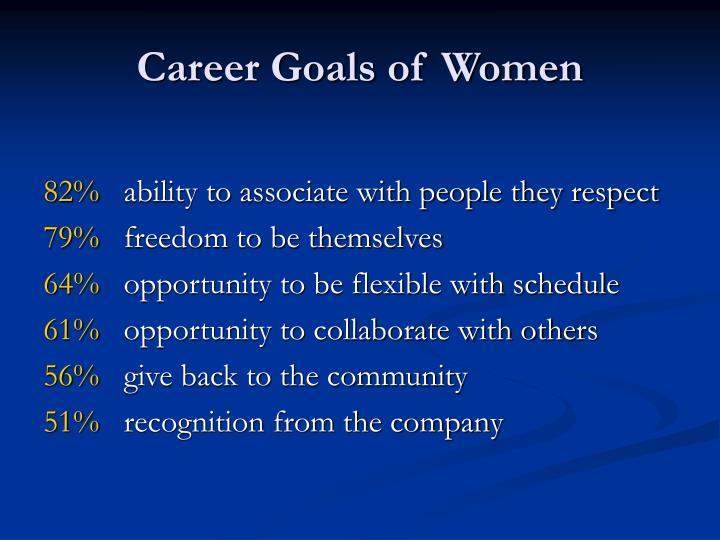 Career Goals of Women