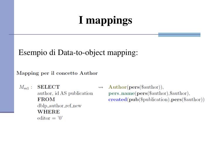 I mappings