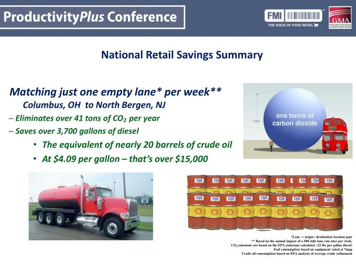 National Retail Savings Summary