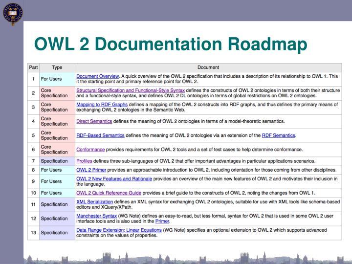 OWL 2 Documentation Roadmap