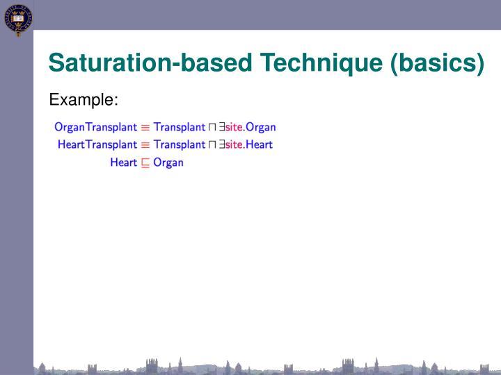 Saturation-based Technique (basics)