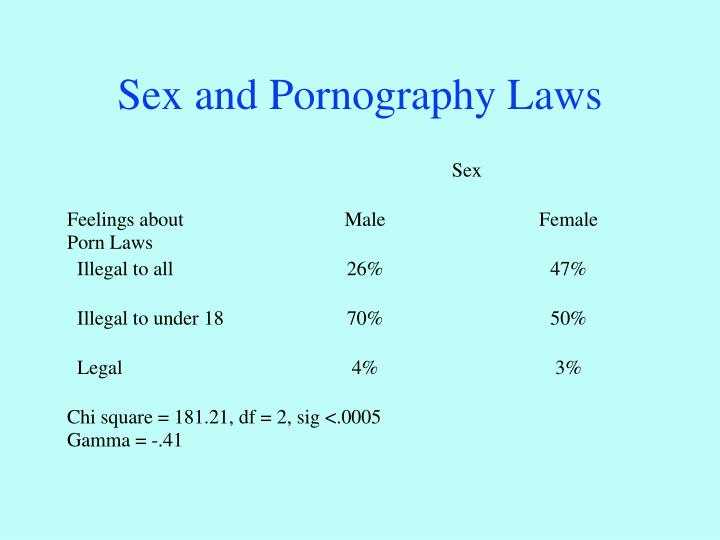 Sex and Pornography Laws