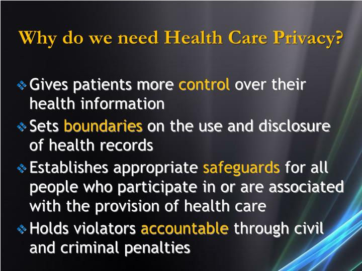 Why do we need Health Care Privacy?