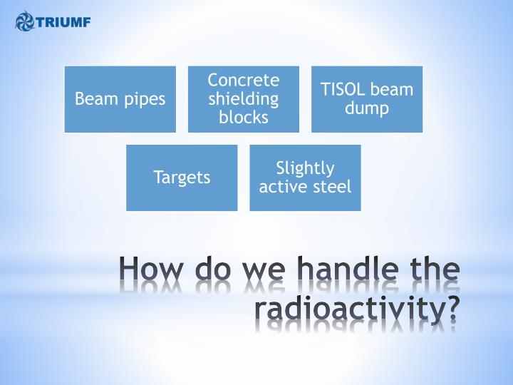 How do we handle the radioactivity?