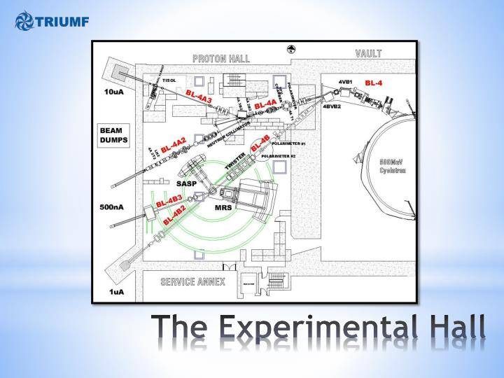 The Experimental Hall