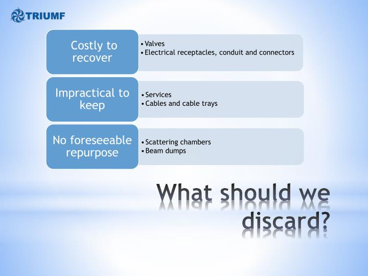 What should we discard?