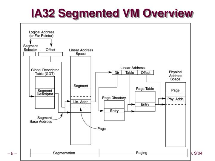 IA32 Segmented VM Overview
