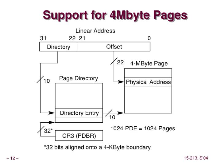 Support for 4Mbyte Pages