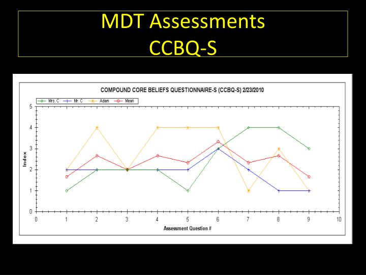 MDT Assessments