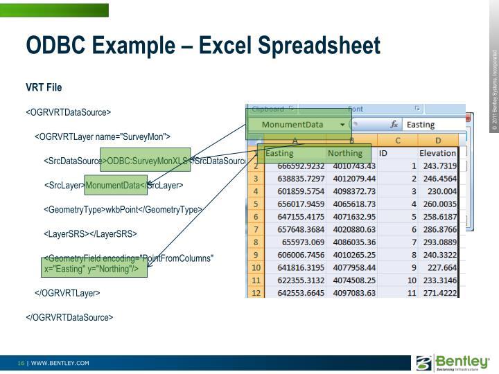 ODBC Example – Excel Spreadsheet
