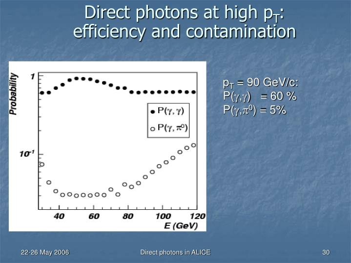 Direct photons at high p