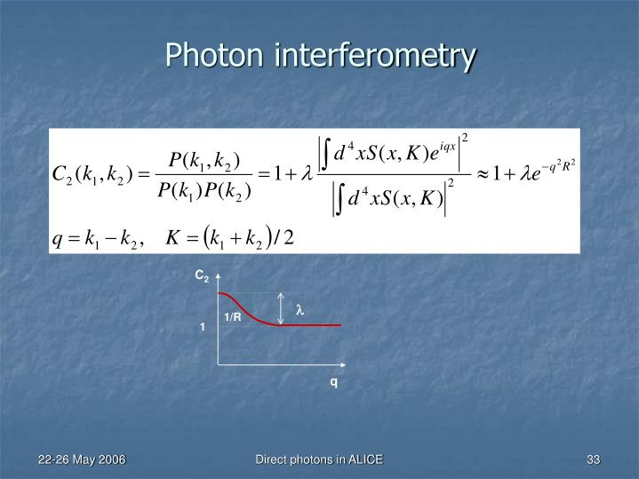 Photon interferometry