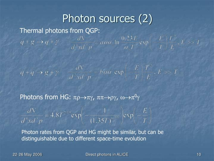Thermal photons from QGP: