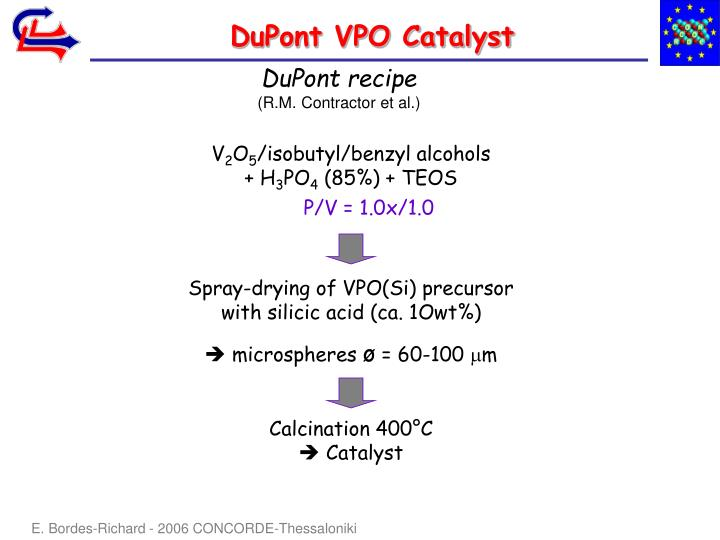 DuPont VPO Catalyst