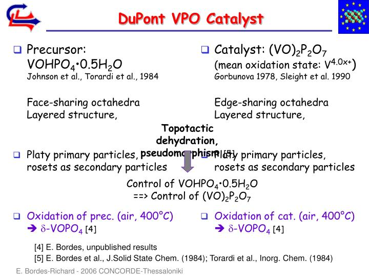 Topotactic dehydration, pseudomorphism