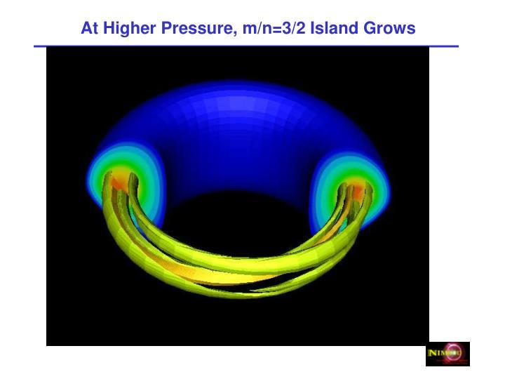 At Higher Pressure, m/n=3/2 Island Grows