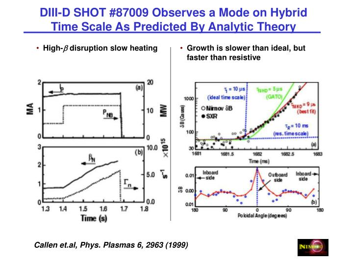 DIII-D SHOT #87009 Observes a Mode on Hybrid Time Scale As Predicted By Analytic Theory