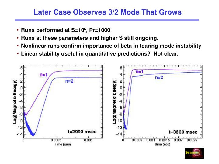 Later Case Observes 3/2 Mode That Grows