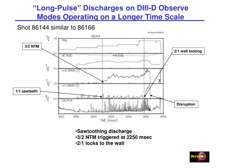 """""""Long-Pulse"""" Discharges on DIII-D Observe"""