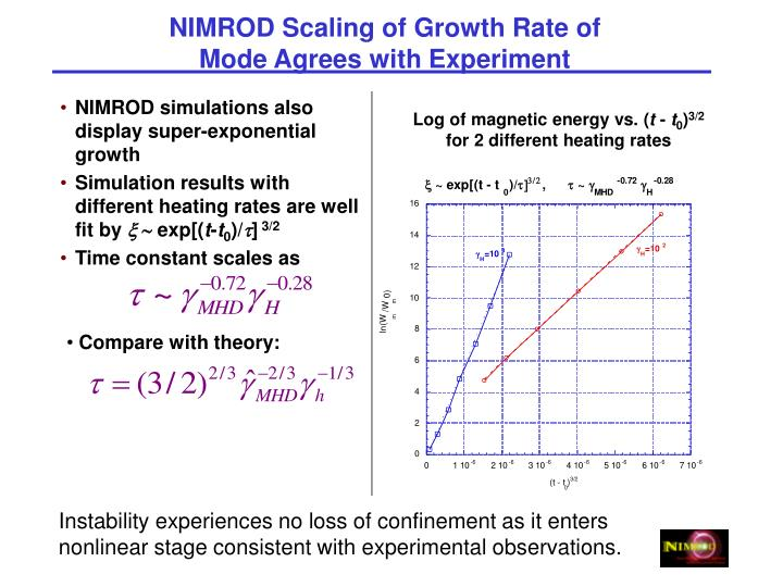 NIMROD Scaling of Growth Rate of