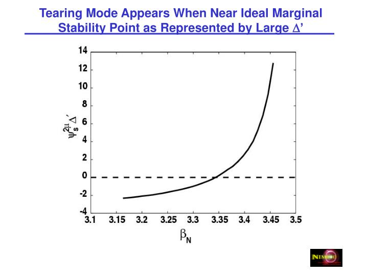 Tearing Mode Appears When Near Ideal Marginal Stability Point as Represented by Large