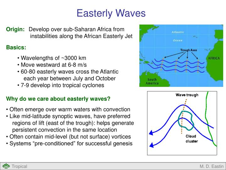 Easterly Waves