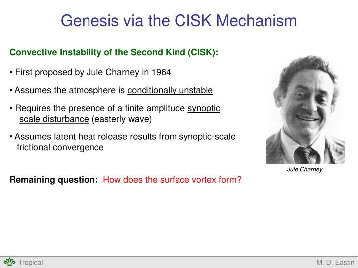 Genesis via the CISK Mechanism