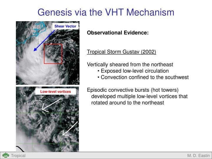 Genesis via the VHT Mechanism