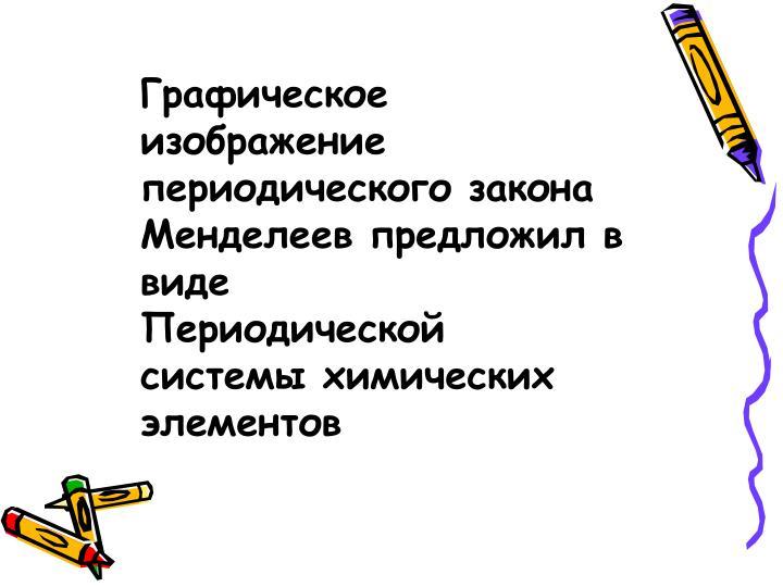 Графическое изображение периодического закона